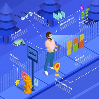 augmented-reality-navigation-game-isometric-poster_1284-11188